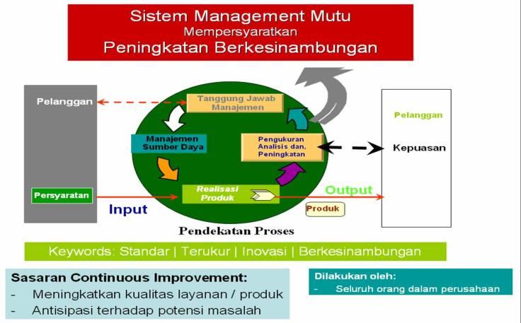 iso-framework